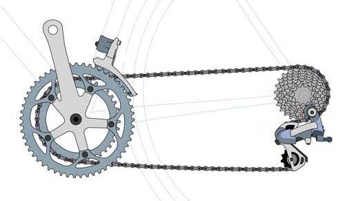 26 versnellingsapparaat van marthe hesse in 1902