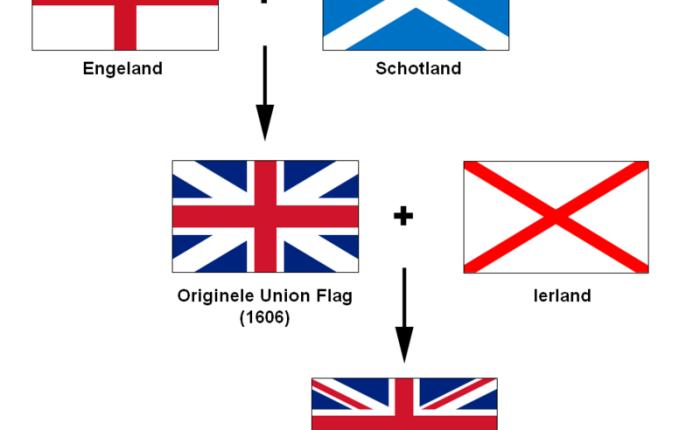 415 jaar geleden: invoering van de UnionFlag