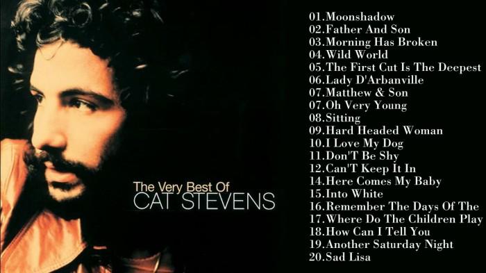 Cat Stevens wordtzeventig…