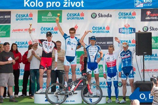 Kampioenschap van Tsjechië